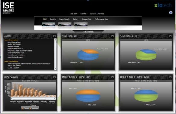 Xiotech ISE Analyzer | StorageTexan's Blog